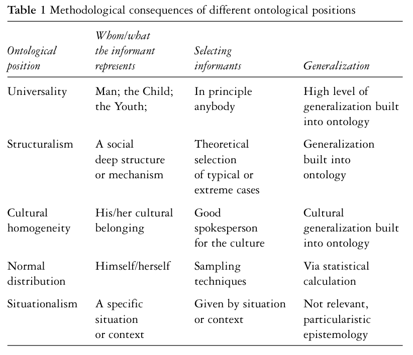 education as it relates to metaphysics epistemology axiology and logic The broadest subfields of philosophy are most commonly taken to be logic, ethics, metaphysics, epistemology and the history of philosophy here is a brief sketch of.