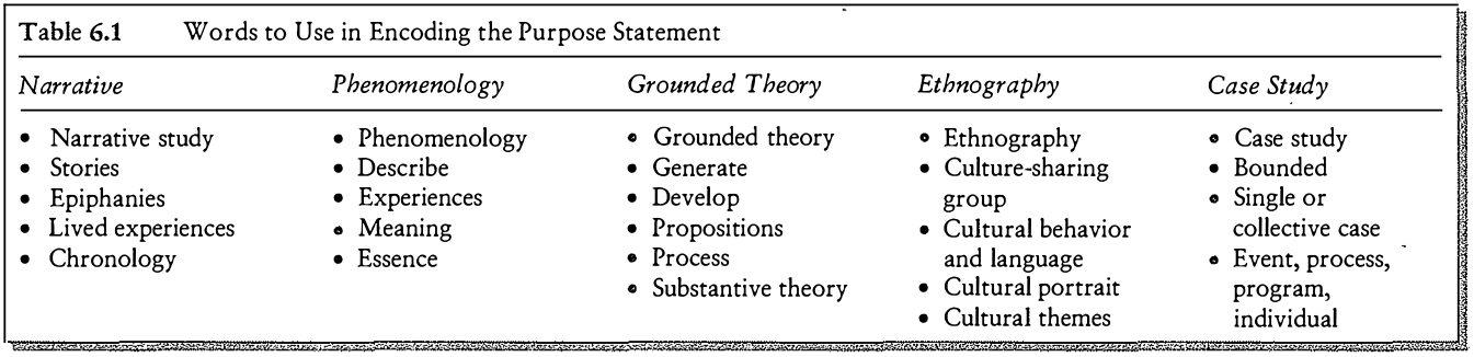 Dissertation proposal using grounded theory � dissertation proposal